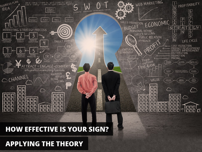 How Effective is Your Sign?: Applying the Theory