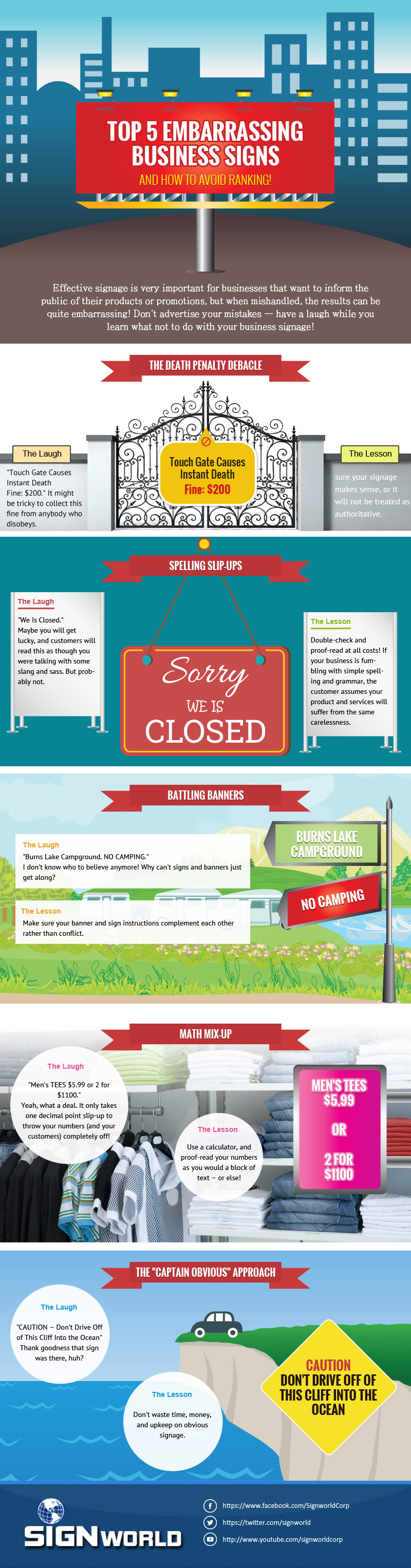 Top 5 Embarrassing Business Signs and How to Avoid Ranking!