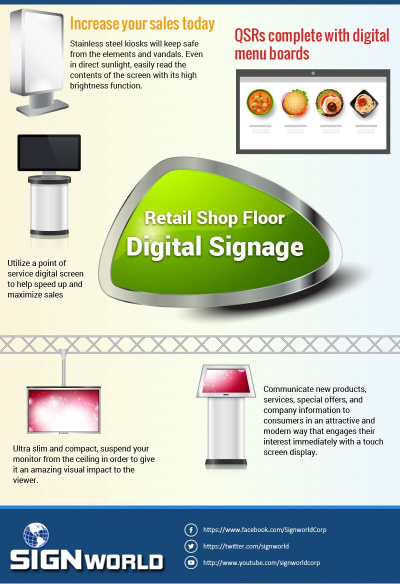 Retail Shop Floor Digital Signage